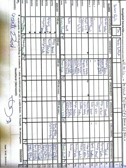 Szolgálati beosztás 2012. 08. 30.